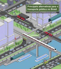 http://noticias.terra.com.br/ciencia/infograficos/transporte-publico/