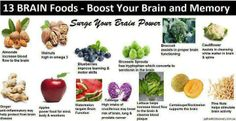 13 Brain Foods - Boost Your Brain and Memory