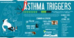 Asthma triggers...and, oh boy, Milwaukee is on the top 10 list of Asthmatic cities.