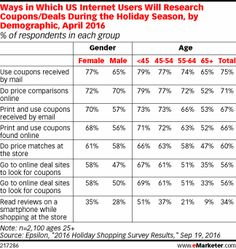 Retailers hustling to win last-minute sales during the final countdown to the Christmas holiday may be wise to aim their marketing messages and product pitches to a particular shopping demographic: men.