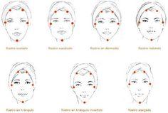 Curso de Maquillaje: Visagismo, tipos de rostro, correcciones..