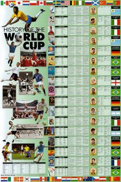Soccer Poster at AllPosters.com