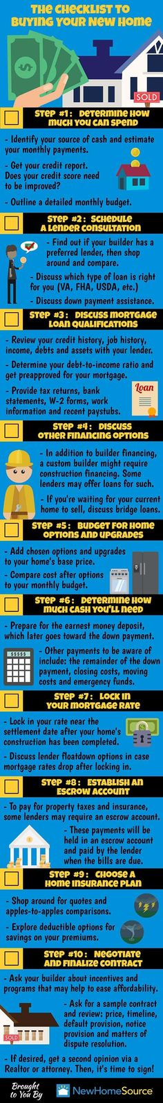 58 best new home tips advice images on pinterest advice new checklist for first time homebuyers do you have questions on home ownership this fandeluxe Choice Image