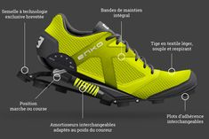 Enko Running Shoes - High performance shock absorption