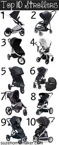 Pros and Cons of the Top 10 Strollers! So many choices... #bigbabybasketsweeps All look better than what I have.