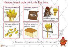 Teacher's Pet Activities & Games » The Little Red Hen Bread Making » EYFS, KS1, KS2 classroom activity and game resources » A Sparklebox alternative