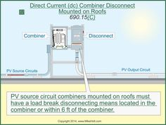28 best electrical diagrams images electrical diagram electrical rh pinterest com