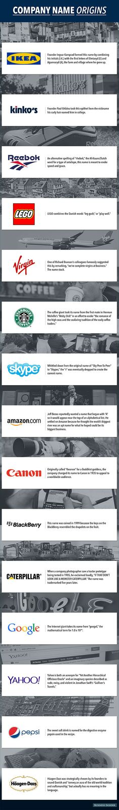 This is How 15 Famous Companies Got Their Names - TechEBlog