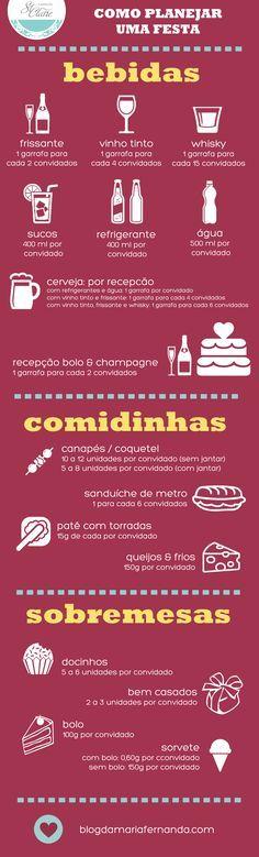 Quantidade de Bebidas, Comida e Doces para uma festa!   http://marionstclaire.com/quantidade-de-bebidas-comida-e-doces-para-uma-festa
