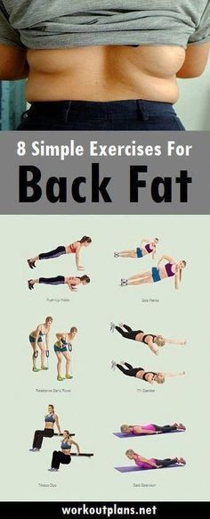 fat burning workout,exercise for belly fat flat tummy,tummy workout,slim down Back Fat Workout, Belly Fat Workout, Fat Burning Workout, Tummy Workout, Quick Weight Loss Tips, Weight Loss Blogs, Weight Loss Help, Weight Gain, Losing Weight