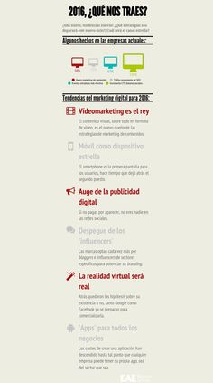 Tendencias sobre Marketing Digital para 2016 #infografia #infographic #marketing