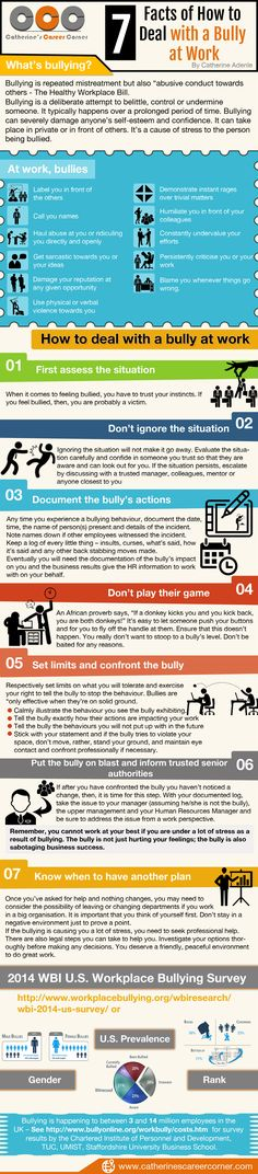 Infographic: How to Deal with a Bully at Work. I hope a few (ok a lot of) things change if/when I ever graduate...