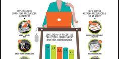 Inside the mind of freelancer