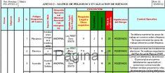 DESCARGA MATRIZ DE IPERC EN OFICINA - Material Educativo Sd, Periodic Table, Crochet, Blog, Safety At Work, Risk Matrix, Daily Activities, Inspiring Tattoos, Periodic Table Chart