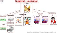 I Sumeri Sc. Elementare | AiutoDislessia.net Ancient History, Elementary Schools, Gallery Wall, Education, Learning, Kids, Google, Geography, Pink