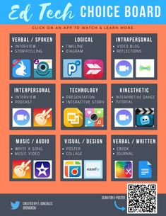 Create Interactive Learning with a Choice Board Teaching Technology, Educational Technology, Technology Tools, Educational Leadership, Interactive Learning, Learning Resources, Learning Quotes, Instructional Technology, Instructional Strategies