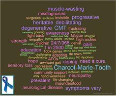 Descriptive words on how CMT affects us