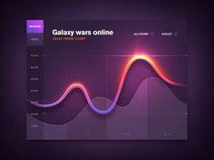 Line Chart - by Mike / Creative Mints Web Design, Graph Design, Chart Design, Design Trends, Web Dashboard, Ui Web, Dashboard Design, Dashboard Interface, Microsoft Word