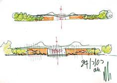 California Academy of Sciences  San Francisco, U.S.A, 2000/2008  Renzo Piano