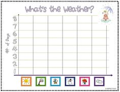 Collect weather data; graph the results. (Calendar Cards included). Note: *FREE* graph template available for download by clicking the PREVIEW button.
