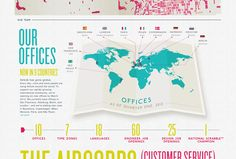 Kelli Anderson: Airbnb: by the Numbers Infographic