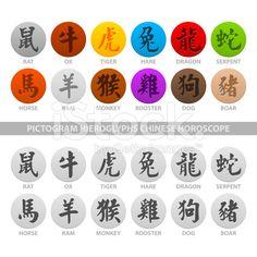 Pictogram hieroglyphs horoscope chinois cliparts vectoriels libres de droits
