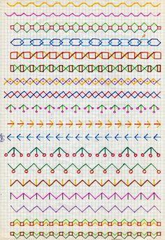 45 Super Cool Doodle Ideas For 2020 · Craftwhack Bullet Journal Aesthetic, Bullet Journal Writing, Bullet Journal School, Bullet Journal Ideas Pages, Bullet Journal Inspiration, Doodle Borders, Doodle Patterns, Zentangle Patterns, Paper Patterns