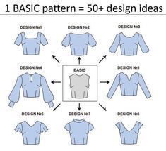 15 basic PDF sewing patterns for women PDF Instructions for Women Pattern pdf . - dress sewing patterns - yirmisekiz basic PDF sewing patterns for women PDF Instructions for Women Sewing patterns pdf . Dress Sewing Patterns, Clothing Patterns, Pdf Patterns, Shirt Patterns For Women, Pattern Sewing, Fashion Patterns, Clothing Ideas, Coat Patterns, Knitting Patterns