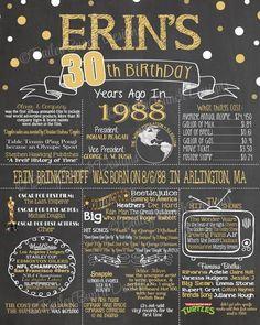 30th Birthday Chalkboard, Back in 1988, Chalkboard 30YR19880520