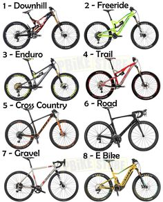 """1,173 Me gusta, 158 comentarios - PbikeStore (@pbikestore) en Instagram: """"▶What is your Bike type? ◀ Qual'è il tuo tipo di bici ? #enduromtb #mtbenduro #endurobike…"""""""