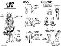 Cmo arrumar mala de inverno