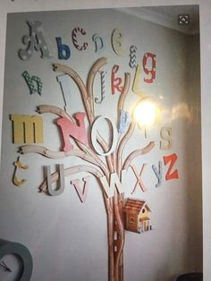 THE ALPHABET TRAIN TRACK TREE Grillo Designs Love this idea for a kidu0027s room. Using wooden train tracks to build a tree on the wall and decorating it with ... & Have a blast learning your ABCs with this ABC Primary Tree Peel ...
