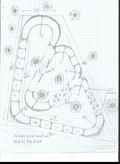 Vinson Trail Works: Freedom Center Pump Track Design