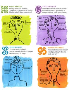 Where to put essential oils for sinus, stress, tension, sleep.  The Hope Gillerman Method