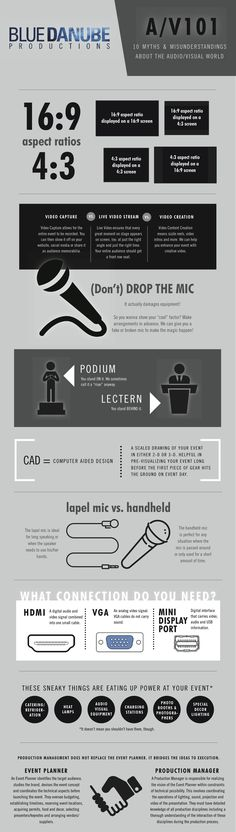 Audio visual world explained! #EventPlanning #EventProfs #A/V