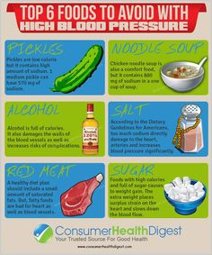 Top 6 Foods To Avoid With High Blood Pressure