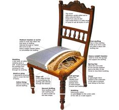 Upholstery site: excellent pictures of all the things that go under the fabric. Furniture Projects, Diy Furniture, Furniture Design, Furniture Refinishing, Reupholster Furniture, Furniture Upholstery, Old Chairs, Dining Chairs, Dining Room