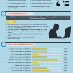 Have you ever considered being a Web Developer? This infographic, Degrees in Web Development - Emerging Trends for 2014, using the latest data on Web
