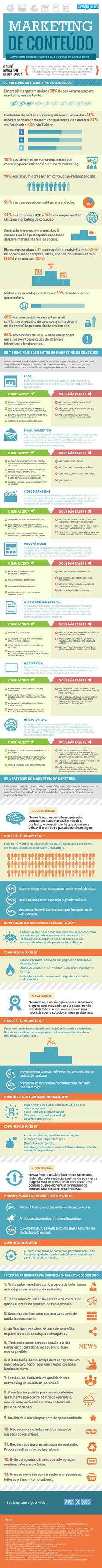 Marketing de conteúdo: como e porque as empresas utilizam #infografico