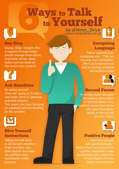 www.innerdrive.co.uk How well you talk to yourself will impact on how you feel and, subsequently, how well you will perform. Research has shown that how you talk to yourself can affect your persistence, concentration and stress levels. This blog looks at six simple and straightforward techniques that can help you, your students, or your athletes talk to …