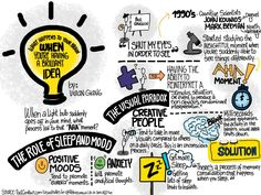 rebe_zuniga What happens to your on brain when you're having brilliant ideas | Flickr