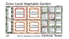 Raised Vegetable Garden Planner Garden Layouts Design Ideas Pictures Inspiration And Decor
