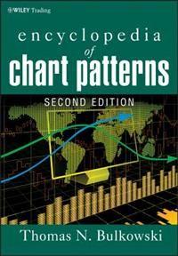 Klassiska trading-biblar inom teknisk analys – 3 bästa böckerna någonsin
