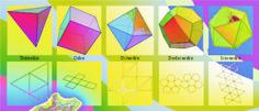 como construir los solidos platonicos - Buscar con Google