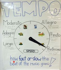 Tempo Anchor Chart/Speedometer | Pretty proud of how this turned out!!