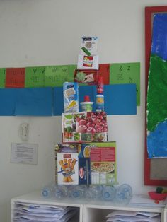 3D food pyramid...lots of fun to make everyone helped in my 4-5 year old group canada-cambodia-singapore-australia