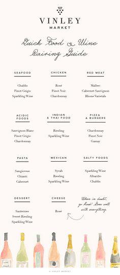 Vinley Market Wine & Food Pairing Guide