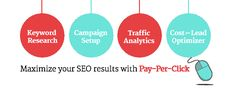 Accurate Web Solutions, an established firm in the information technology sector based in India. Our advance internet marketing SEO, PPC, SMO, other promotional tools