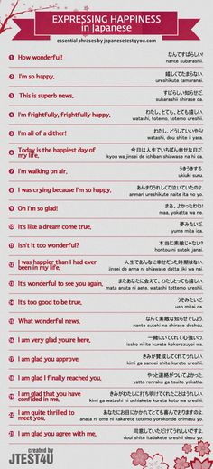 Infographic: how to express happiness in Japanese. http://japanesetest4you.com/infographic-express-happiness-japanese/