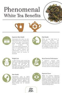 Health Tricks To Lose Weight - Mitesser White Tea Benefits, Lemon Benefits, Matcha Benefits, Coconut Health Benefits, Benefits Of Tea, Tomato Nutrition, Turmeric Tea, Types Of Tea, Stop Eating
